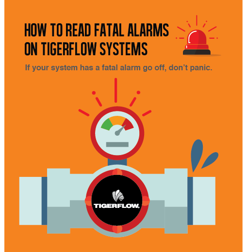 Reading Fatal Alarms TIGERFLOW Infographic